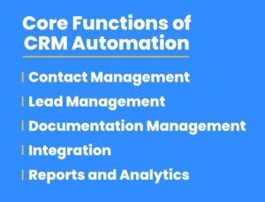 marketing automation agency in Kerala