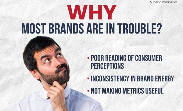 Why branding ? Go for Attracting Better Talent